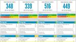 browser-benchmarks-deepdive thumbnail 150