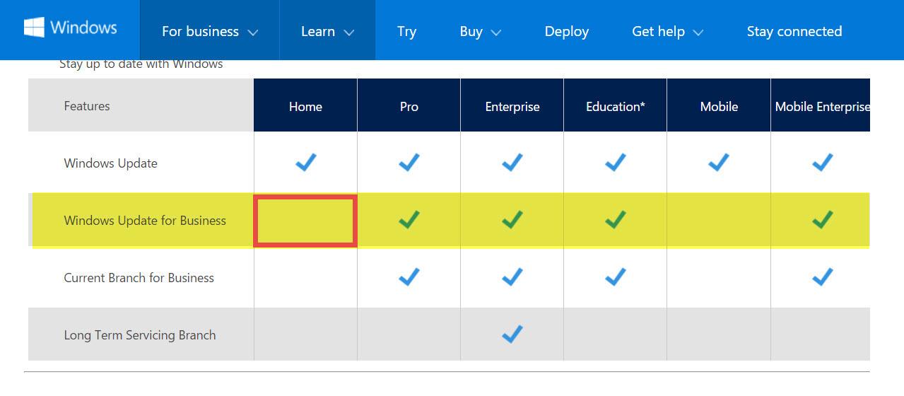windows 10 editions windows update feature