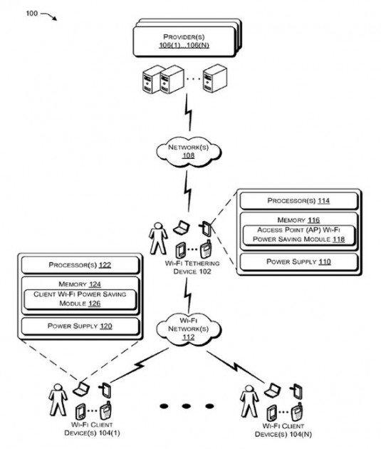 Wi-Fi-Tethering-Patent