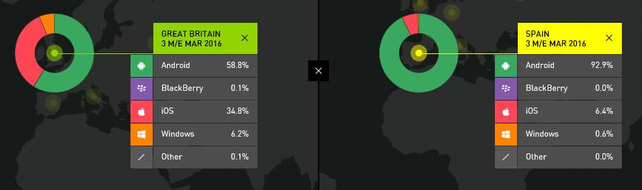 UK-Spain-Windows-Kantar
