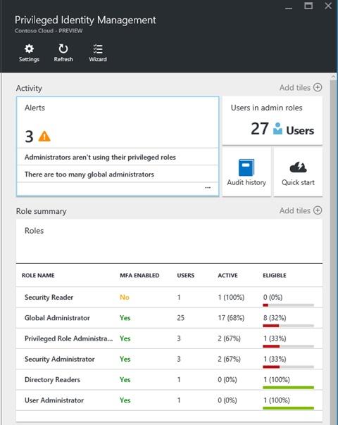Azure-AD-Roles-ID-Management-Microsoft