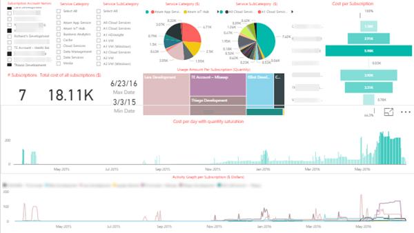 Azure-Billing-Portal-Screenshot-Github