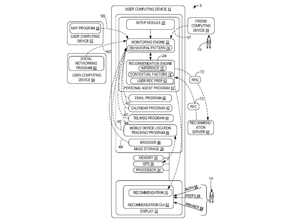 Microsoft-Friend-Device-US-Patent-Office