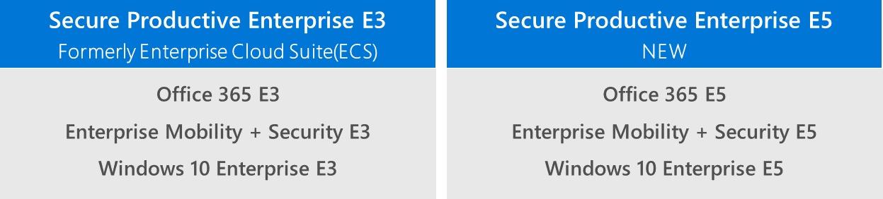 Secure-Productive-Enterprise-Pacakages-Microsoft
