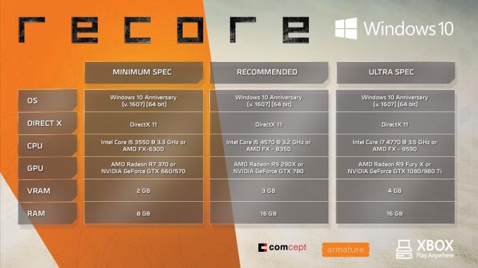 recoe-specs-official